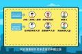 湖南省第七次全国人口普查宣传动画片(30秒版)