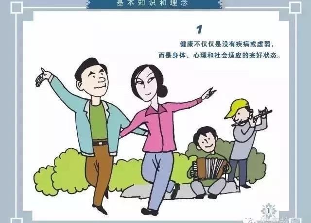 中国公民健康素养66条(漫画版),快来看看你都了解多少?